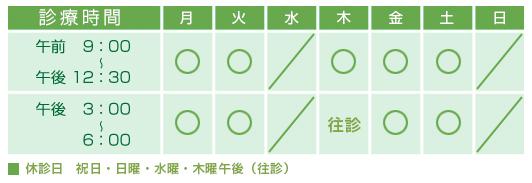 田中皮膚科医院 新潟県阿賀野市